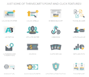 ThriveCart Review 2018